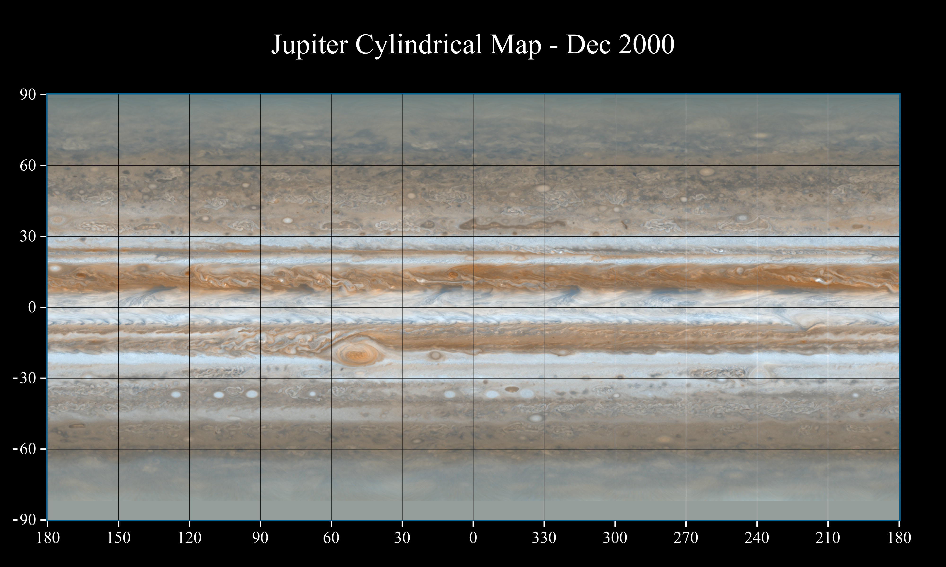 Физические условия на Юпитере
